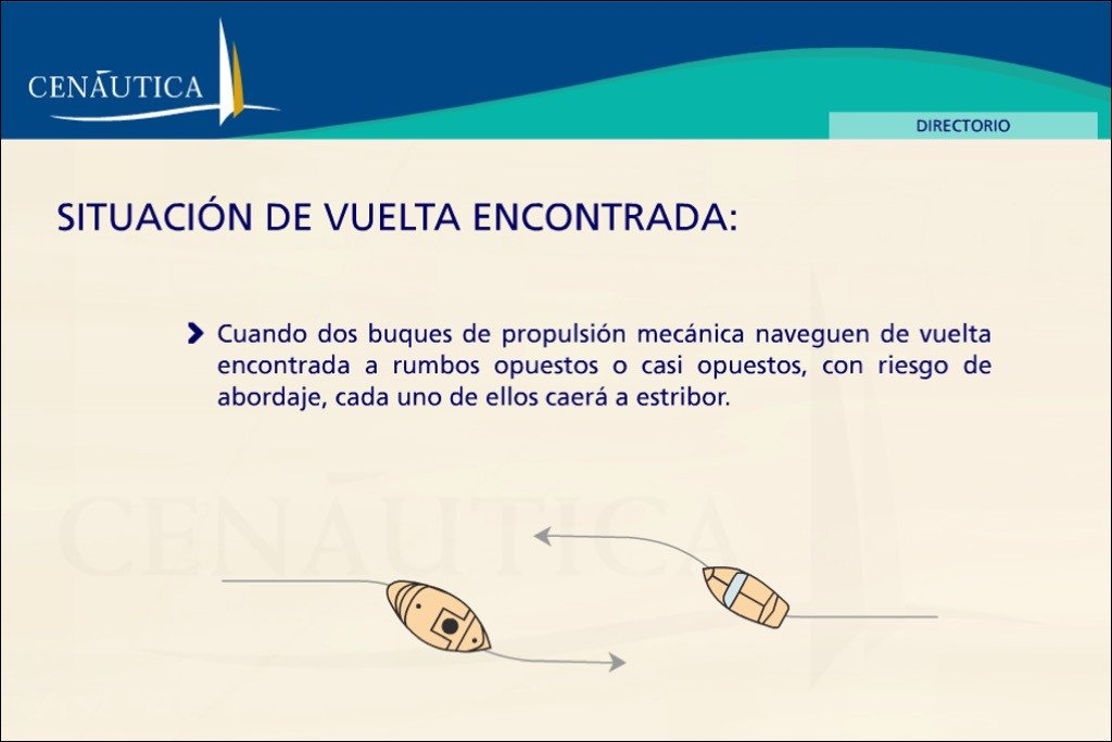 Curso de Patrón de Navegación Básica